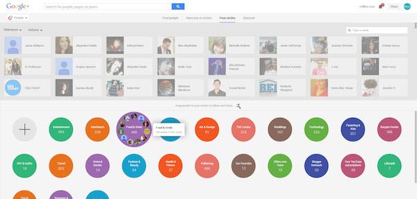 google+ circles segmentation