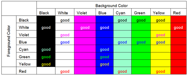 color contrast chart